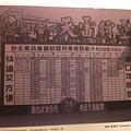 以前的台北車站春節期間時刻表