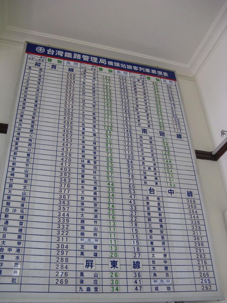 橋頭站票價表
