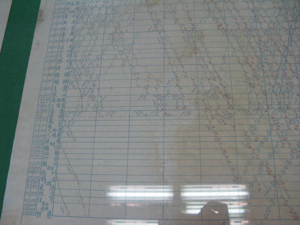 手繪運行圖