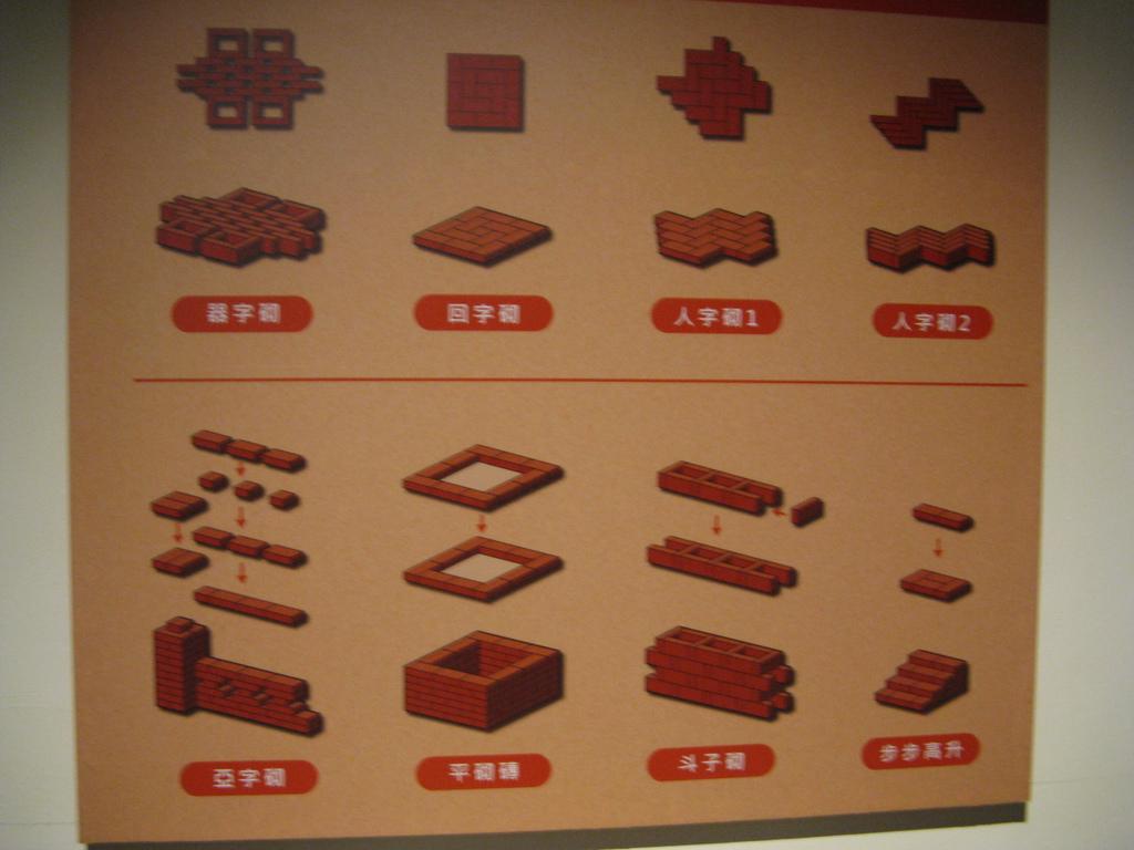 高雄市立歷史博物館「起厝‧磚瓦諸事會社」特展-磚的砌法