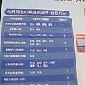 台日同名鐵道車站巡禮