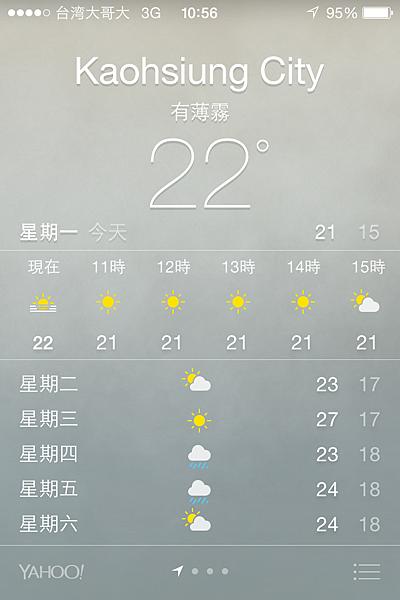 帶一片高雄的溫暖走。 #kaohsiung #winter #warm