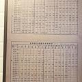 昭和十六年十二月十五日縱貫線主要驛汽車時間表(1941.12.15 火車時刻表)