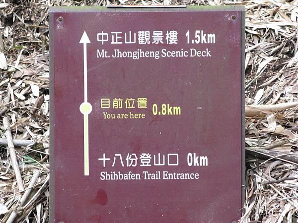距登山口0k+800