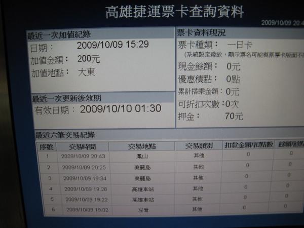 15:29大東站購票進站,20:43鳳山站出站