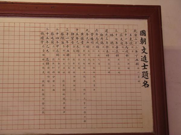 國朝文進士題名,看來道光25年的施瓊芳是最後一位