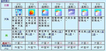 HK weather.JPG