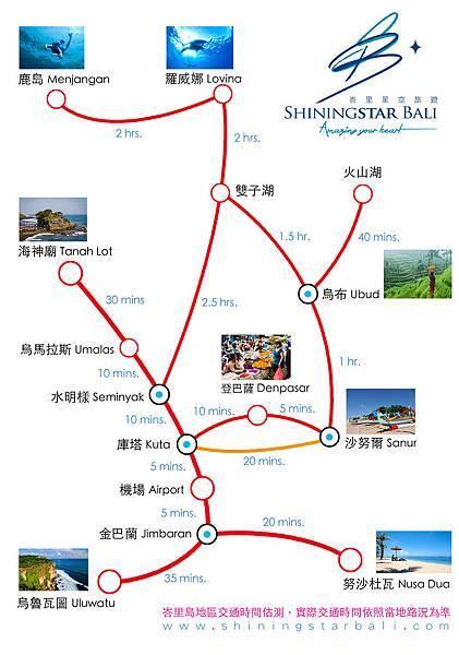 峇里交通時程圖1.jpg
