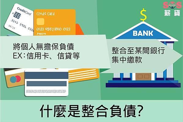整合負債,整合負債優點,整合負債,銀行貸款,債務協商,信用貸款,聯徵,卡債過多,負債比過高,信用卡,整合降息,