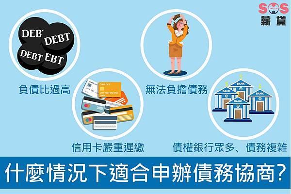 債務協商,債務協商優點,整合負債,銀行貸款,債務協商,信用貸款,聯徵,卡債過多,負債比過高,信用卡,整合降息,