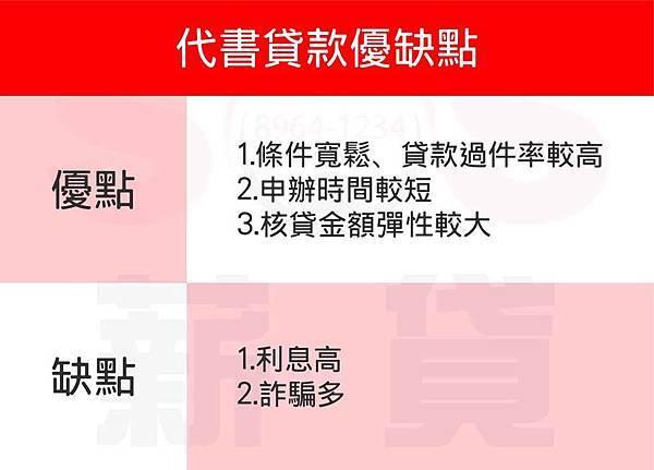 2019.03.08 薪貸小官網 什麼是代書貸款-02