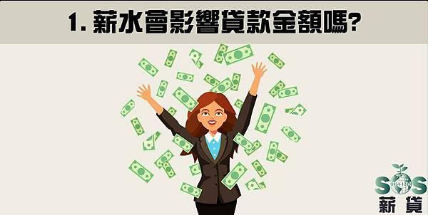 薪水、信用貸款、信貸利率、貸款金額、貸款額度