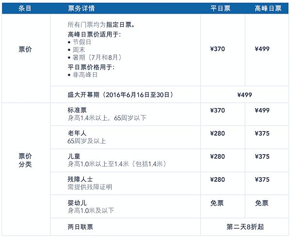 上海迪士尼票價.png