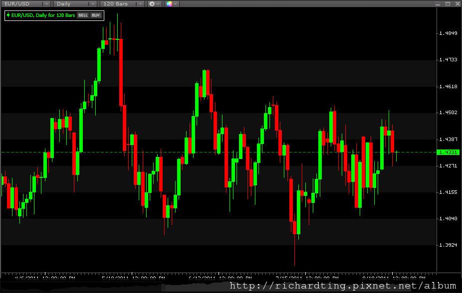 EUR&USD 8-19-2011 11-12-04 AM.jpg