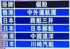 【Rock 】春江水暖鴨先知系列(一) BDI指數 相關類股獲利無窮_03