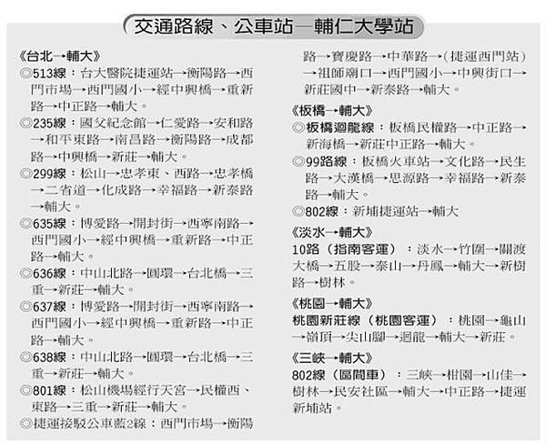 輔大交通路線_公車.jpg