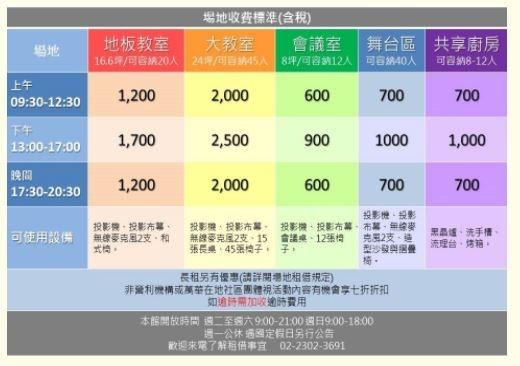 台北市婦女館之台北場地租借便宜.JPG