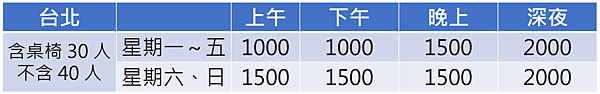 台北大安教室價格.png