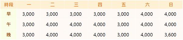 台北場地租借_價格2.png