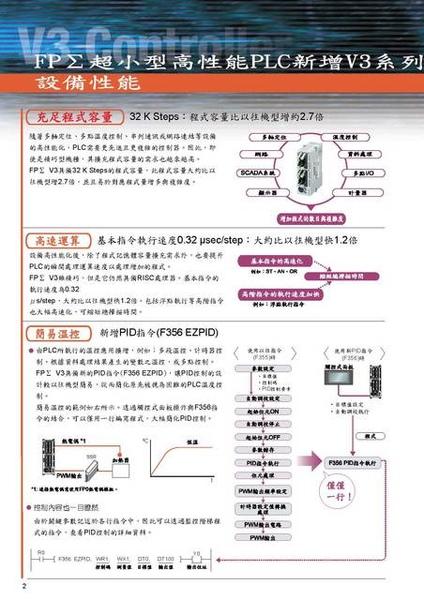 Panasonic松下電工產品手冊 中文版-1