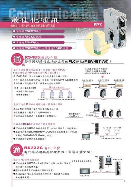 Panasonic松下電工產品手冊 中文版-2