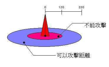 圖10--槍距離.bmp