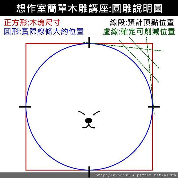 圓形說明1.jpg