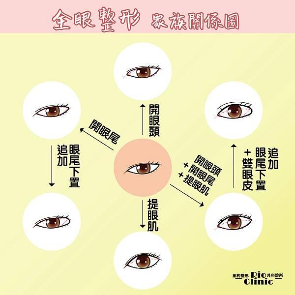 全眼整形(全).jpg