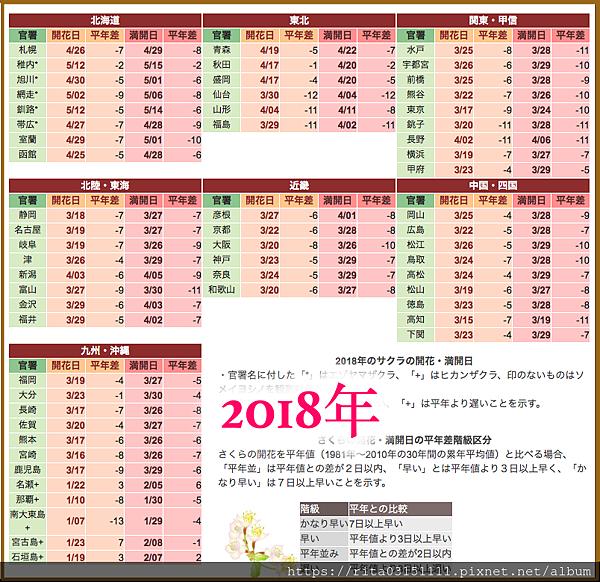 螢幕快照 2019-02-03 下午2.03.36.png
