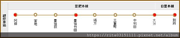 1.竹田站.png