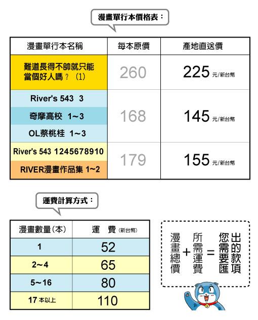 價格調整表1801-01