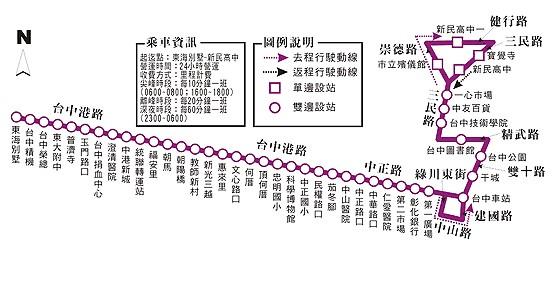 統聯83路行駛動線圖