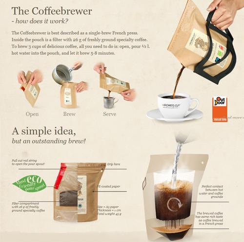 5.2013年秋冬市場展望_看起來就是簡單又環保的沖泡式咖啡