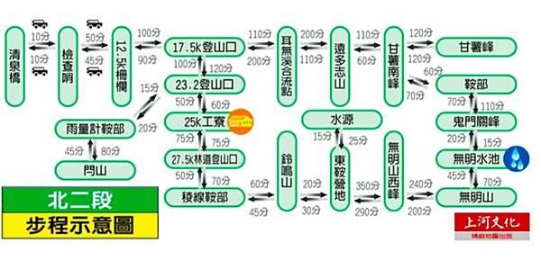 20181220~21 閃山+鈴鳴山_190812_0001.jpg