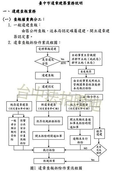 台中市違章建築業務說明_conew1