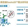 06_親水矽科技-s.jpg