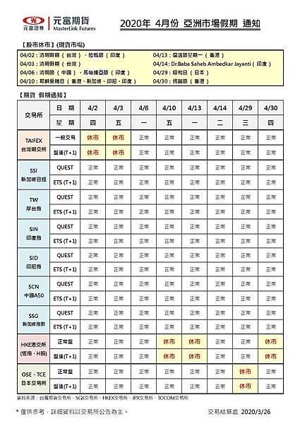 2020年4月份 亞洲市場假期 通知999.jpg