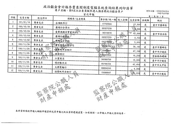 ./顏清標/集會支出/集會支出.pdf-0