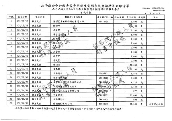 ./顏清標/雜支支出/雜支支出.pdf-0