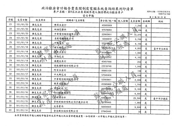./顏清標/雜支支出/雜支支出.pdf-1