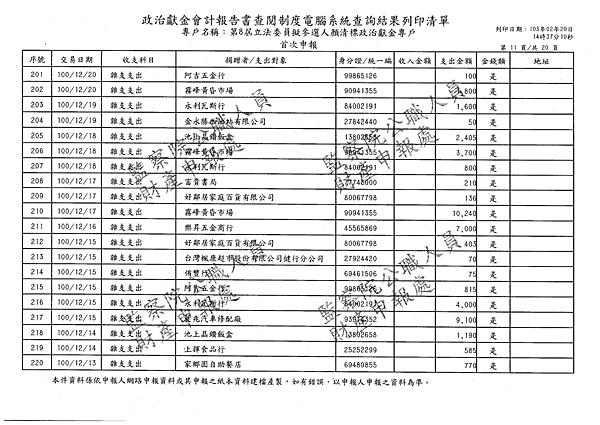 ./顏清標/雜支支出/雜支支出.pdf-10