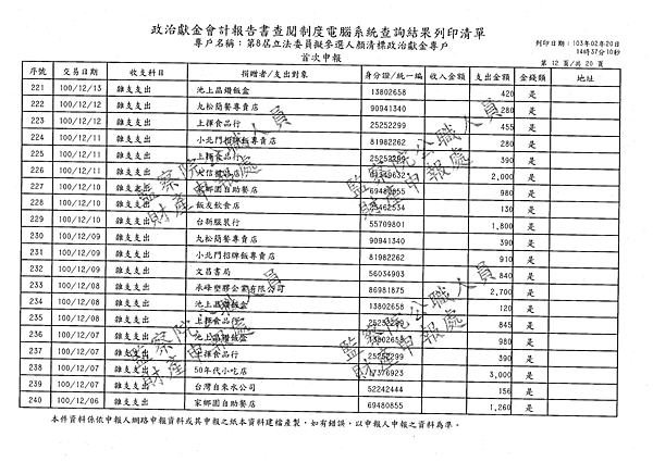 ./顏清標/雜支支出/雜支支出.pdf-11