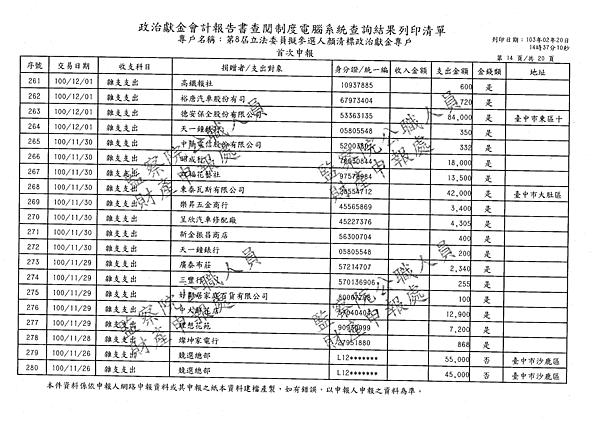 ./顏清標/雜支支出/雜支支出.pdf-13