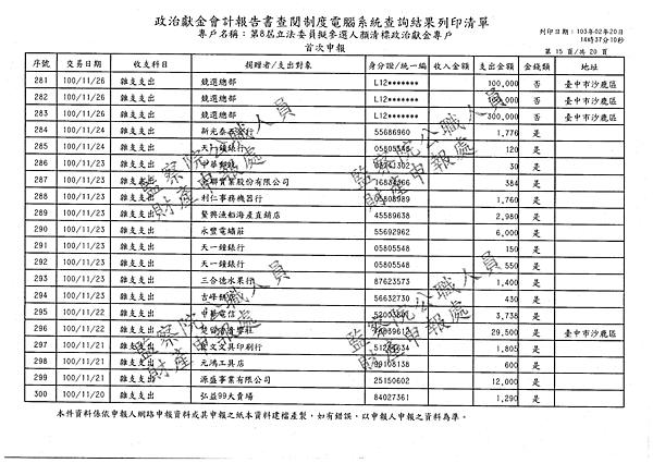 ./顏清標/雜支支出/雜支支出.pdf-14