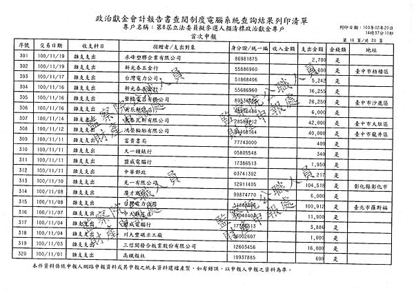 ./顏清標/雜支支出/雜支支出.pdf-15