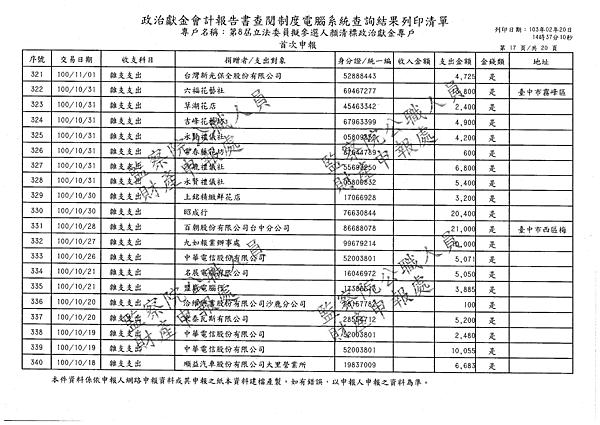 ./顏清標/雜支支出/雜支支出.pdf-16