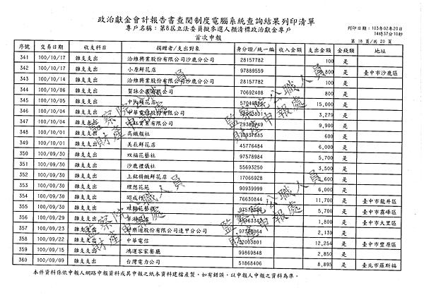 ./顏清標/雜支支出/雜支支出.pdf-17