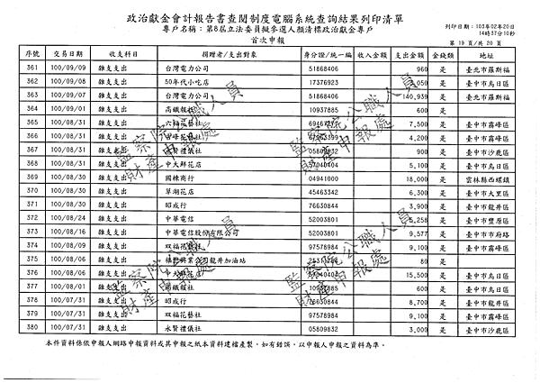 ./顏清標/雜支支出/雜支支出.pdf-18