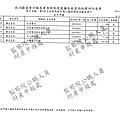 ./顏清標/雜支支出/雜支支出.pdf-19