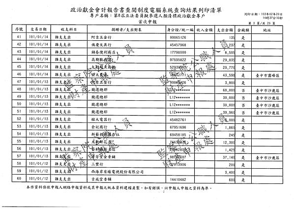 ./顏清標/雜支支出/雜支支出.pdf-2